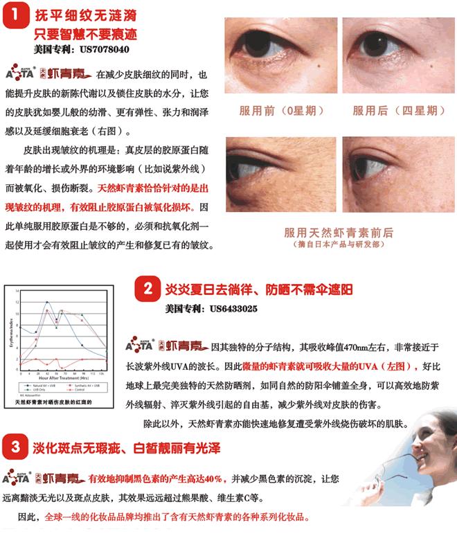 天然虾青素(超级维生素E)与皮肤美容健康